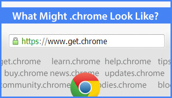 What might .chrome look like?
